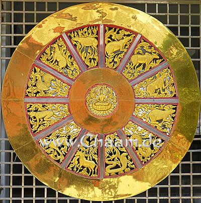 Chinese Zodiac in Gold